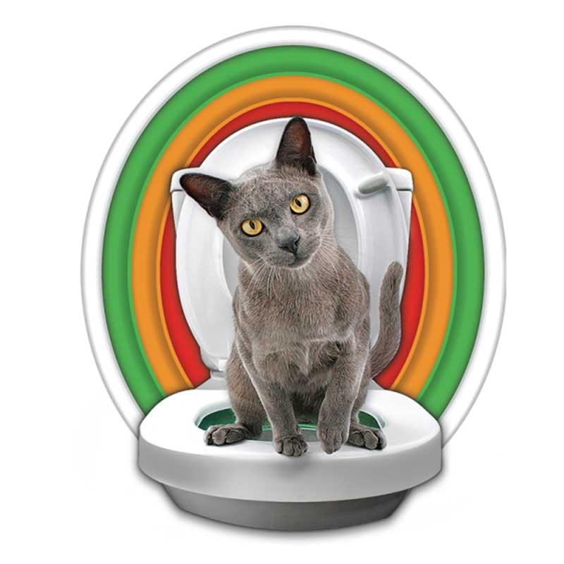 Litter Kwitter - система за обучение на котки за ползване на човешка тоалетна